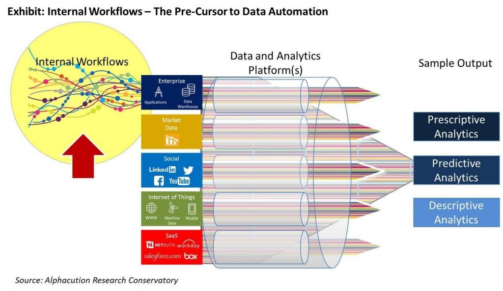 Data+Workflow+Ecosystem_20151110+v2