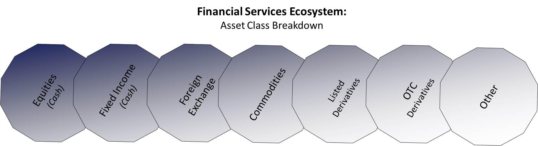 asset-class-breakdown