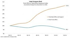 large-european-bank_front-v-back-headcount-index-20160912